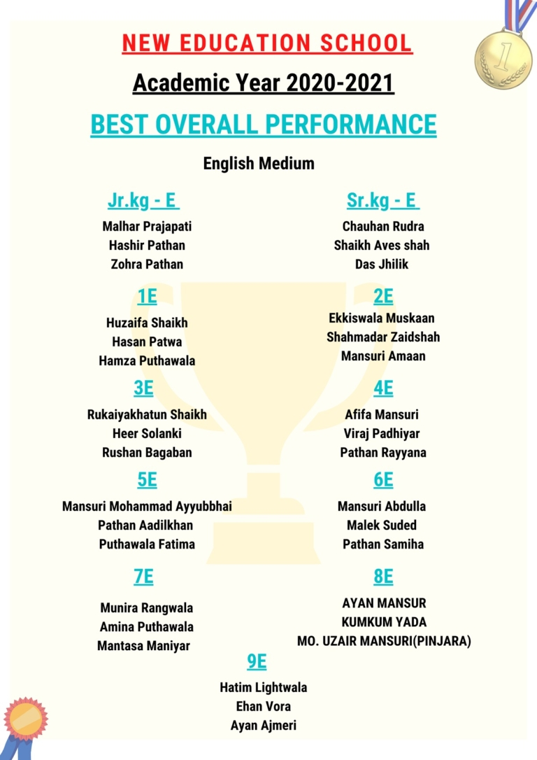 Best Overalll Performance English 001